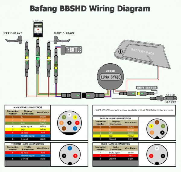 Should the BBSHD wiring harness wires be longer