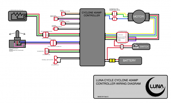 Correctly    wiring    the    Cyclone     Electricbike Ebike Forum