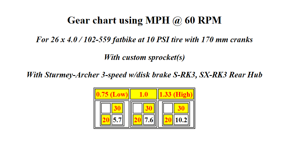 Q] Is there a way to calculate a comfortable pedaling