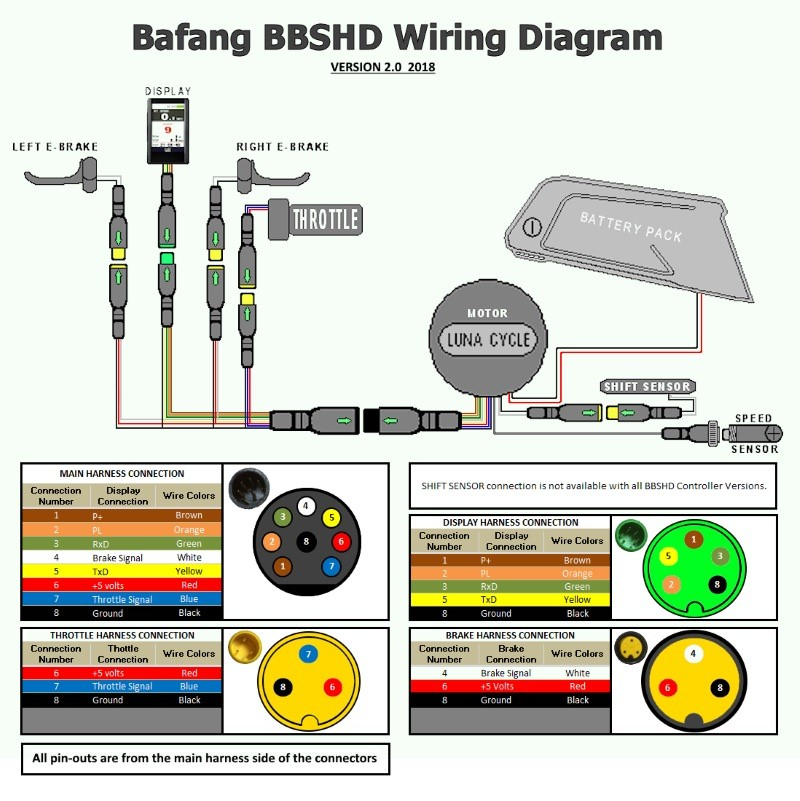 [SCHEMATICS_48EU]  DIAGRAM] Cable Rs232 Wiring Diagram One Way FULL Version HD Quality One Way  - DIAGRAMHOME.ANNA-MAILLARD.FR | Cable Rs232 Wiring Diagram One Way |  | diagramhome.anna-maillard.fr